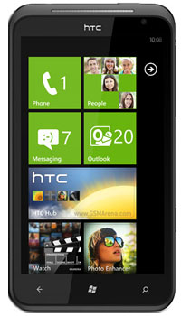 HTC Titan  Mobile Price in Pakistan