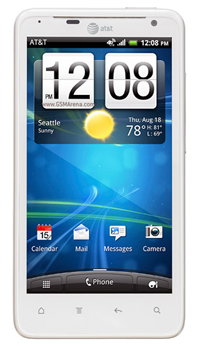 HTCVivid  Mobile Price in India